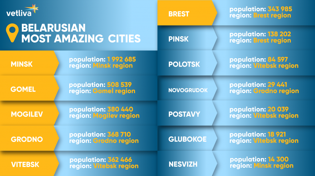 Amazing cities in Belarus
