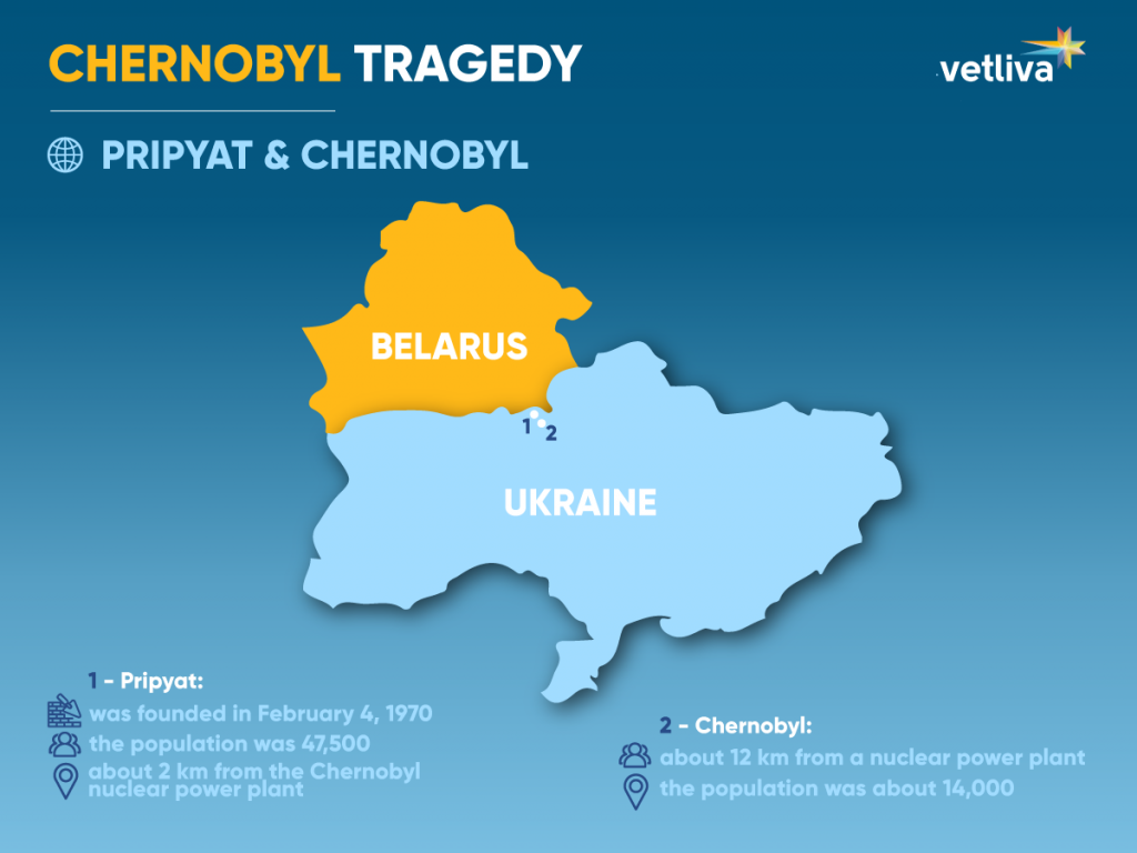 Chernobyl today: history, facts, location, can you visit it?