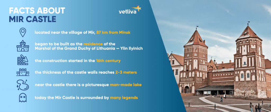Facts about Mir Castle in Belarus
