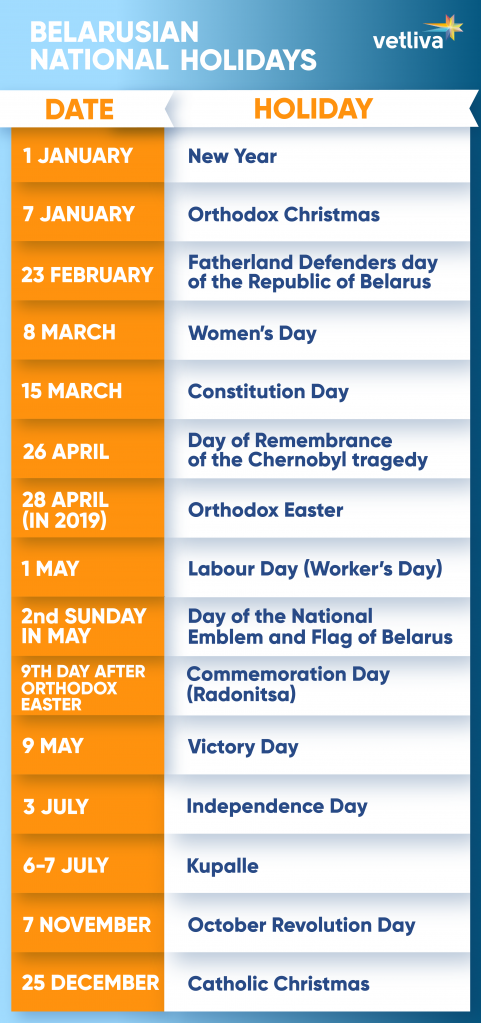 National holidays of Belarus